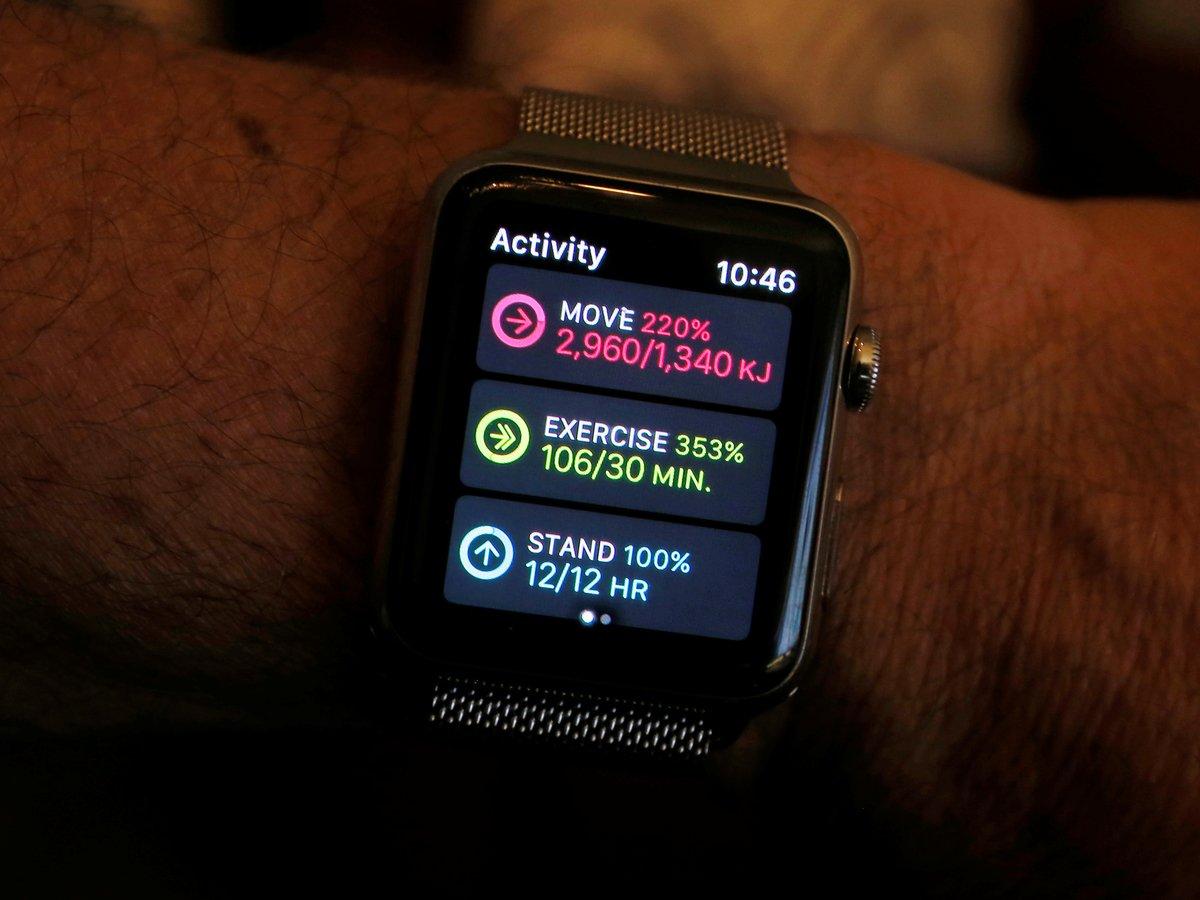 Фитнес-приложения: дополнительная мотивация или источник стресса?
