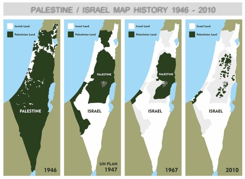Территория Палестины и Израиля с 1946 по 2010